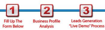 online-marketing-process